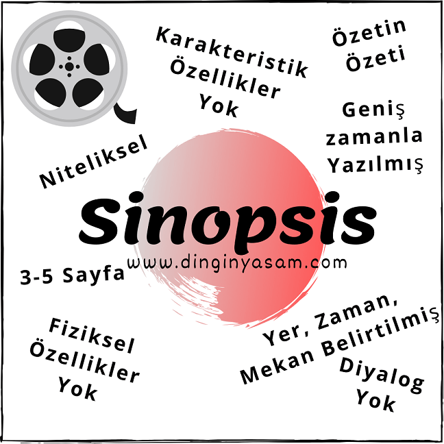 sinopsis-nedir-dinginyasam.com