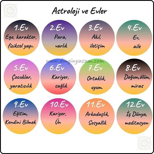 astroloji ve evler dinginyasam.com