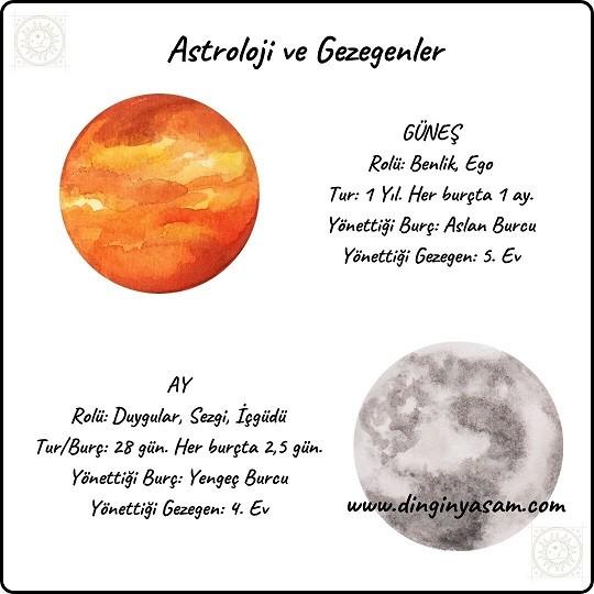 astroloji ve gezegenler 1