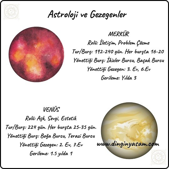 astroloji ve gezegenler 2