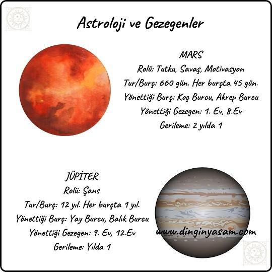 astroloji ve gezegenler 3