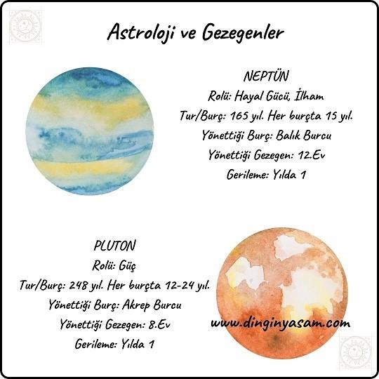 astroloji ve gezegenler 5