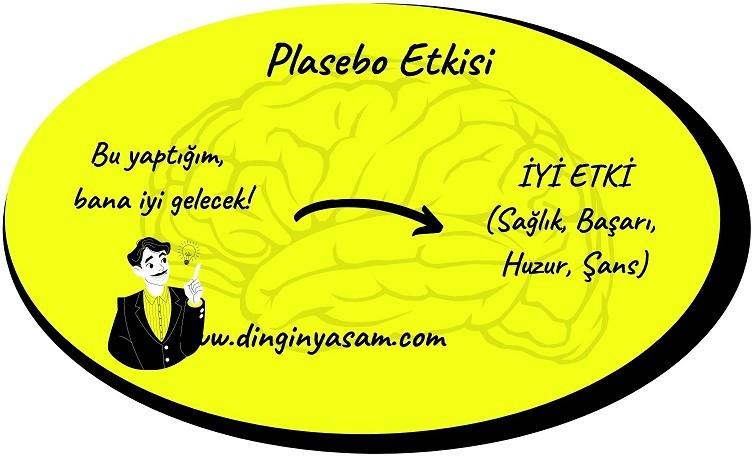 Plasebo etkisi 1 dinginyasam.jpg