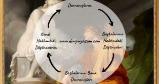 Pygmalion Etkisi nedir dinginyasam.com